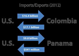 US_Colom_Panama
